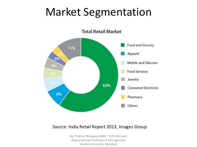 emerging retail trends india Emerging trends of online shopping in india - shopping trends are changing in india leading way to online shopping know more about this.