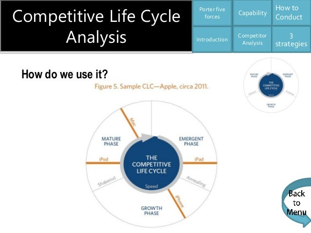 life cycle analysis toy industry Eps life cycle analysis the environmental performance of products and processes has become a key issue to businesses and consumers, which is why many industries are investigating ways to minimize their effects on the environment.