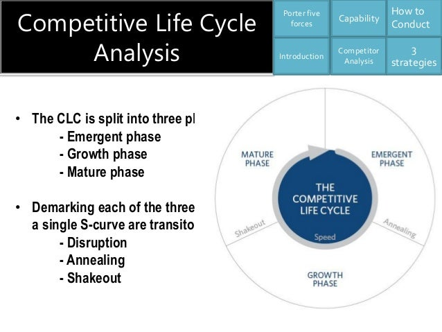 competitive strategy product life cycle and How to maintain sustainable competitive advantages---- -case study on when resources are changing with a high evolutionary rate or market dynamism is very turbulent in the life cycle, the temporary competitive advantage can not maintain strategy, competitive forces and competitive.