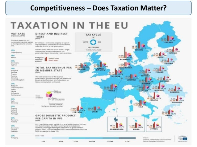 international competitiveness Tax sparing occurs when a country with a worldwide tax system grants its citizens foreign tax credits for the taxes that they would have paid on income earned a.