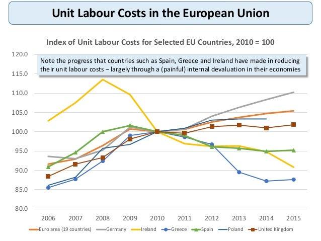 The Economics of Minimum Wage
