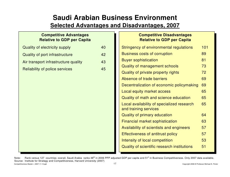 creating and managing economic competitiveness saudi arabia Competitive pressures d the business is failing at home  the process of creating an interdependent world economy  which of the following explains why businesses in saudi arabia do not charge interest fees a businesses in saudi arabia are so wealthy they don't need interest b.