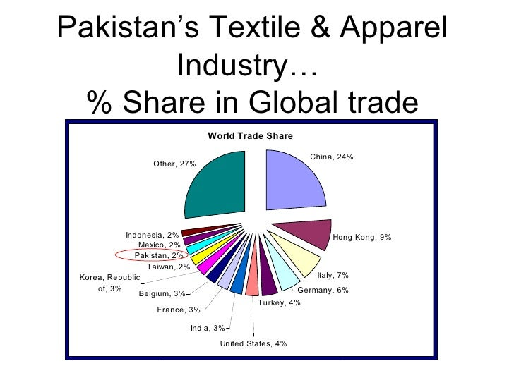 thesis on textile industry in pakistan Thesis on financial analysis of textile industry pakistan compiled by: mirza rohail b historically, pakistan's textile industry and clothing sector has always been a major contributor to the foreign exchange earner and still contributes about 55% to the total export proceeds.