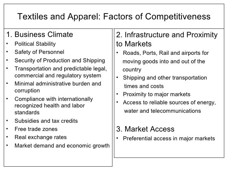 pakistans industrial competitiveness Competitiveness of pakistan's manufacturing sector 587 fig 3 growth in real  gdp source: oop, economic survey a country can enhance its external cost.