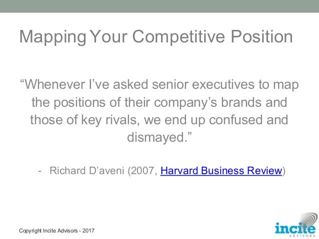 mapping your competitive position Definition of competitive position: position a firm occupies in a market, or is trying to occupy, relative to its competition dictionary term of the day articles subjects.
