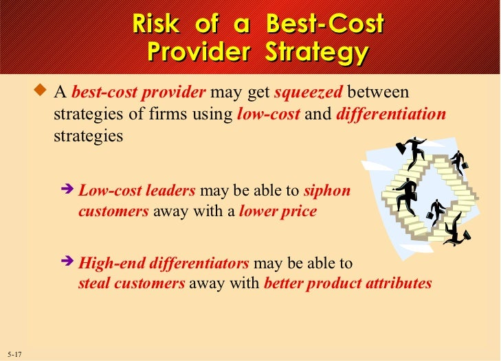 how will a firms pricing strategy Pricing strategy and structure in consulting  how do firms go about pricing their services when they propose on a large project.