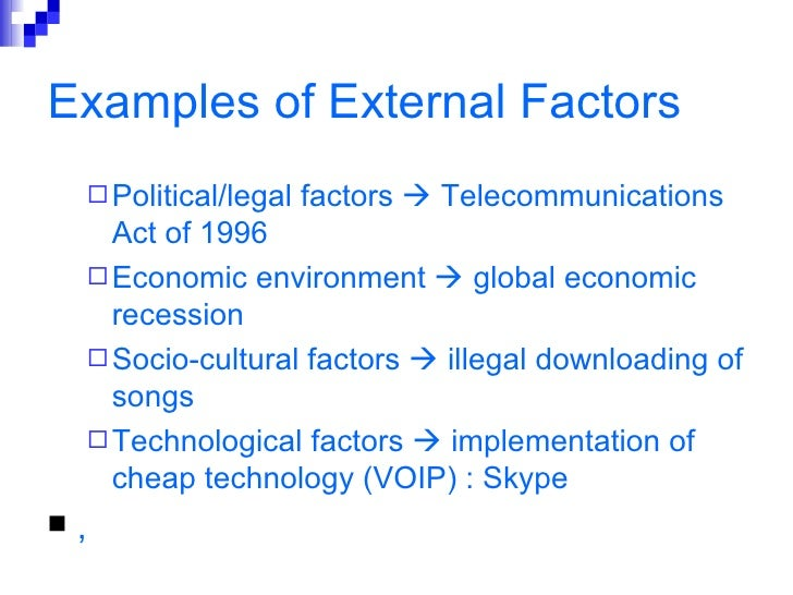describe the internal and external factors that impact on the employment relationship Among other factors on the industry sector, the model has to be adapted for each company this paper reveals an overview on existing models on external as well as internal factors influencing companies' innovation management and combines them to a new model on open.