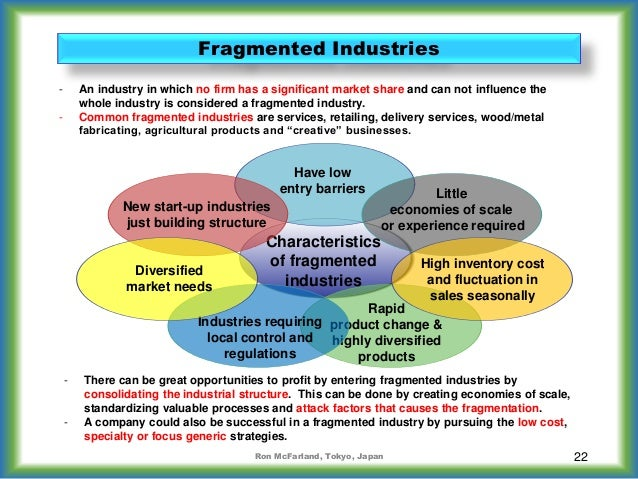 Consolidating a fragmented industry