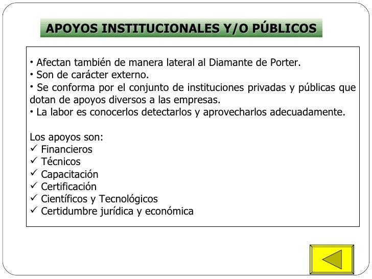 APOYOS INSTITUCIONALES Y/O PÚBLICOS <ul><li>Afectan también de manera lateral al Diamante de Porter. </li></ul><ul><li>Son...