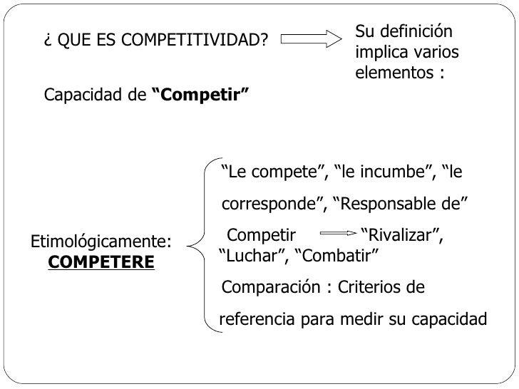 """¿ QUE ES COMPETITIVIDAD? Su definición implica varios elementos : """" Le compete"""", """"le incumbe"""", """"le    corresponde"""", """"Respo..."""