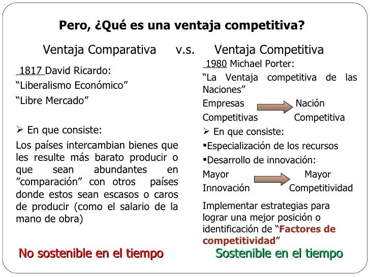 Pero, ¿Qué es una ventaja competitiva? Ventaja Comparativa  v.s.  Ventaja Competitiva <ul><li>1817  David Ricardo: </li></...