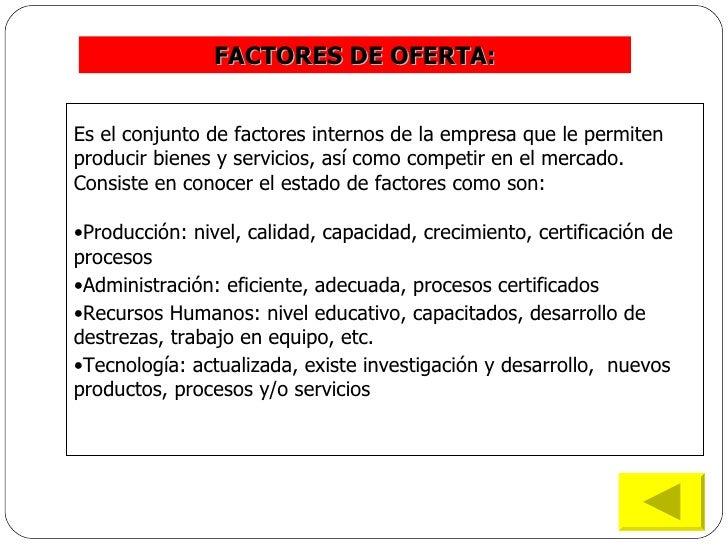 FACTORES  DE OFERTA: <ul><li>Es el conjunto de factores internos de la empresa que le permiten producir bienes y servicios...