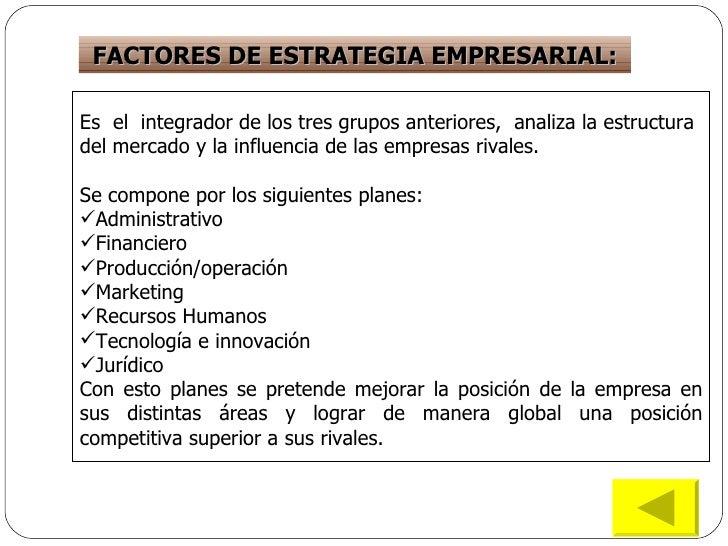 FACTORES  DE ESTRATEGIA EMPRESARIAL: <ul><li>Es  el  integrador de los tres grupos anteriores,  analiza la estructura del ...
