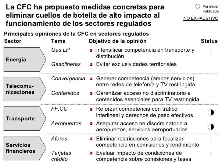 La CFC ha propuesto medidas concretas para eliminar cuellos de botella de alto impacto al funcionamiento de los sectores r...