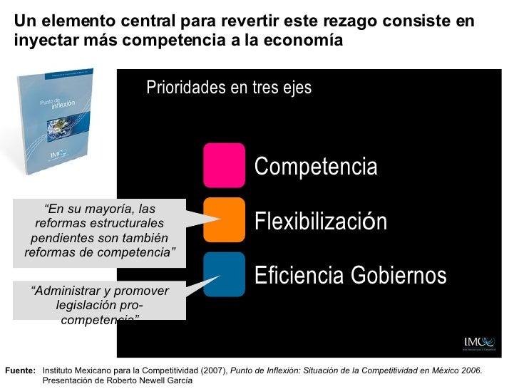 Un elemento central para revertir este rezago consiste en inyectar más competencia a la economía Fuente: Instituto Mexican...