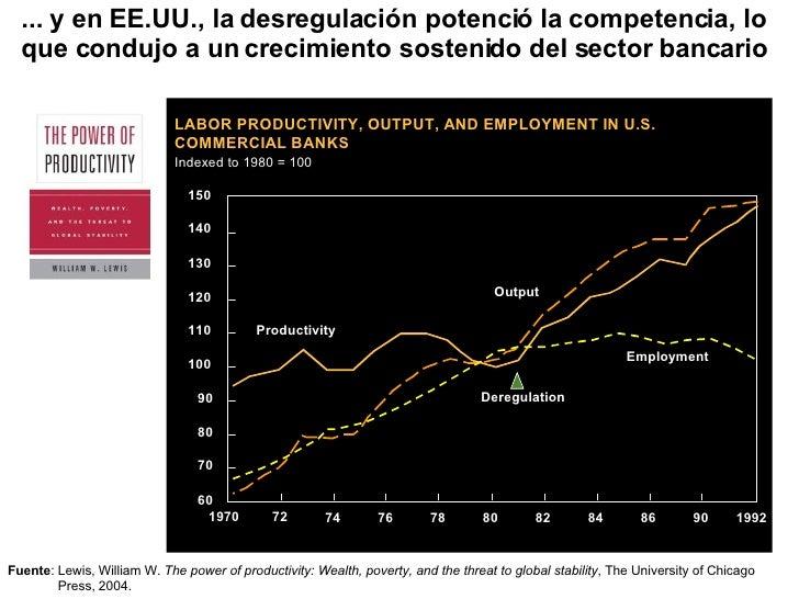 ... y en EE.UU., la desregulación potenció la competencia, lo que condujo a un crecimiento sostenido del sector bancario F...