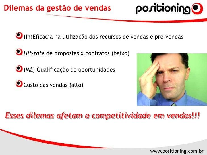 Competitividade (Total) em Vendas Slide 3