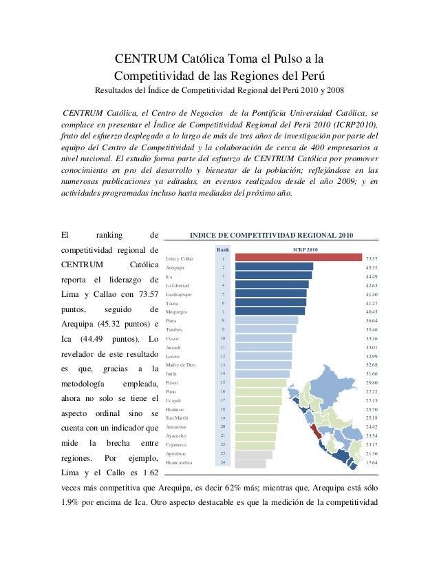 CENTRUM Católica Toma el Pulso a la Competitividad de las Regiones del Perú Resultados del Índice de Competitividad Region...