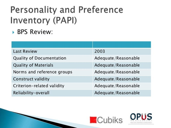 the role of a personality parlour test Advantages and disadvantages of employee personality and cons to using a personality test when hiring potential from applying for the role.