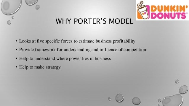 ecotourism in vietnam porter s five forces model Analysis of hotel industry in porter's five competitive forces submitted by- krati chouhan section- a 1061 bba llb(hons) iii semester.