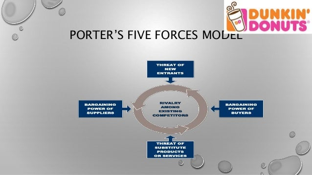 porters five forces on macdonalds mccafe 10 introduction 11 introduction the term restaurant is an establishment where  food is prepared and served to the people and always/almost.