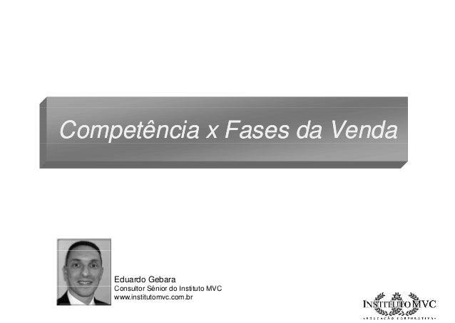 Competência x Fases da Venda  Eduardo Gebara Consultor Sê i d I tit t MVC C lt Sênior do Instituto www.institutomvc.com.br