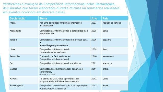 Verificamos a evolução da Competência Informacional pelas Declarações,  documentos que foram elaborados durante oficinas o...