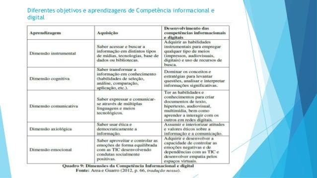Diferentes objetivos e aprendizagens de Competência informacional e  digital