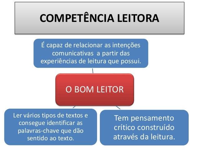 COMPETÊNCIA LEITORA É capaz de relacionar as intenções comunicativas a partir das experiências de leitura que possui.  O B...
