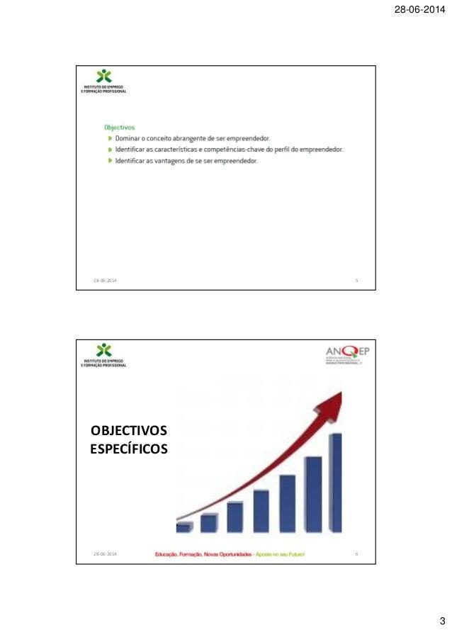 Técnicas de procura de emprego IEFP 2012 Slide 3