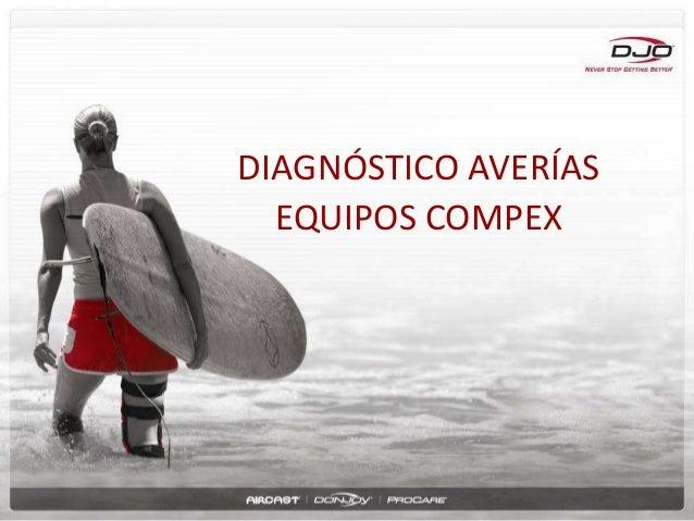 DIAGNÓSTICO AVERÍAS  EQUIPOS COMPEX