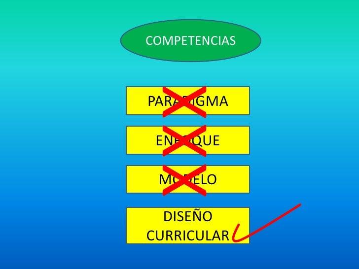 COMPETENCIAS<br />X<br />PARADIGMA<br />X<br />ENFOQUE<br />X<br />MODELO<br />DISEÑO CURRICULAR<br />