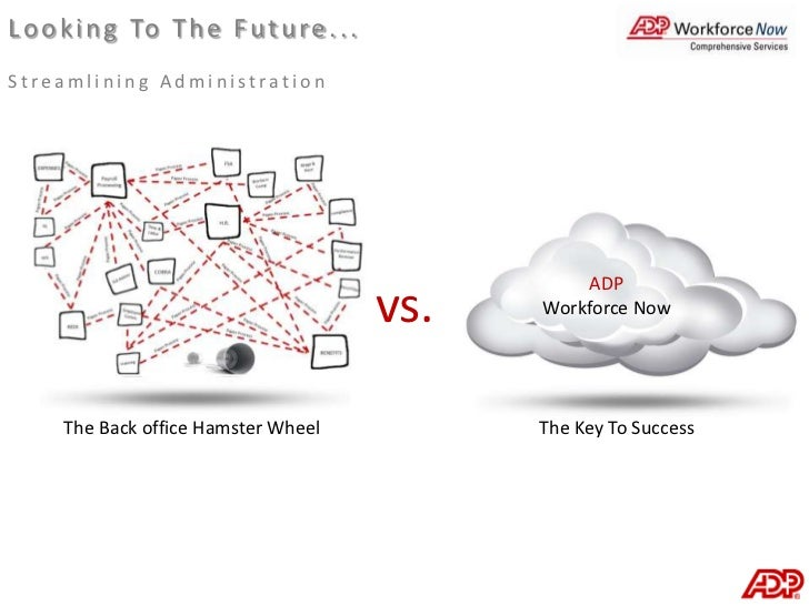 ADP Comprehensive HR Overview