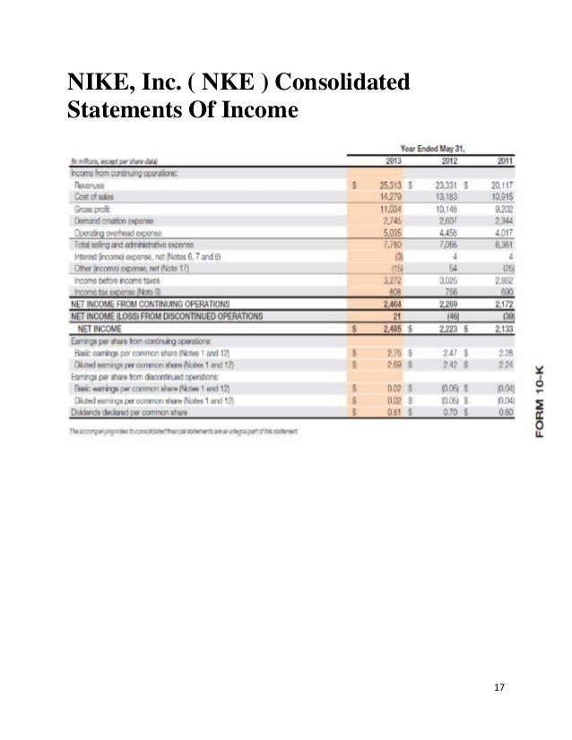 consolidated statement of income Consolidated statement of income earnings per share in € m notes 2017 2016 2015 interest and similar income 5 24,092 25,636 25,967 interest expense 5 11,714.