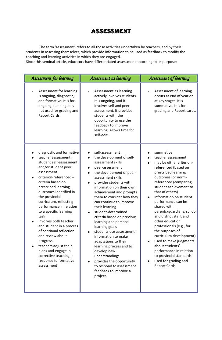 Assessment        The term 'assessment' refers to all those activities undertaken by teachers, and by theirstudents in ass...