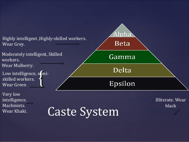 Caste System Brave New World