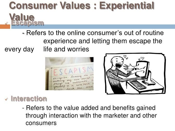 Environmental factors affecting marketing functions