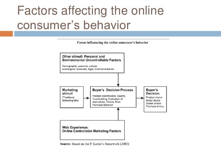 consumer perception on security in e commerce Improving e-commerce security perception in banking e-crime has impacted consumer behavioural the result is a negative perception of the e-commerce.