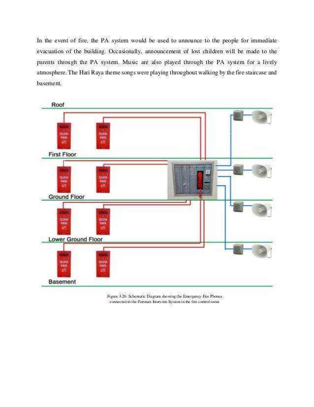 Großartig Band Pa System Schaltplan Bilder - Elektrische ...