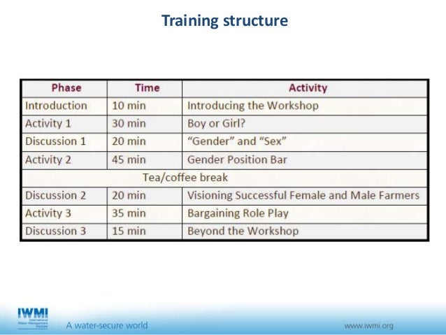 monitoring and evaluation training manual