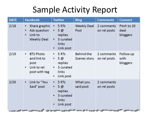 Master Pr Measurement Sample Activity Report Activity Log Template