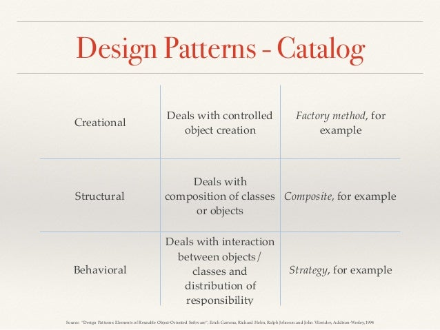 Compiler Design - Tutorials Point