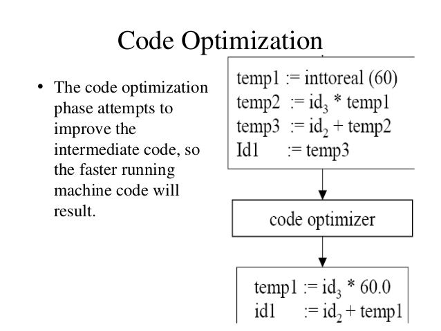 Compiler construction Code compiler