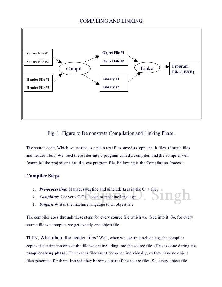 Compiler linker loader