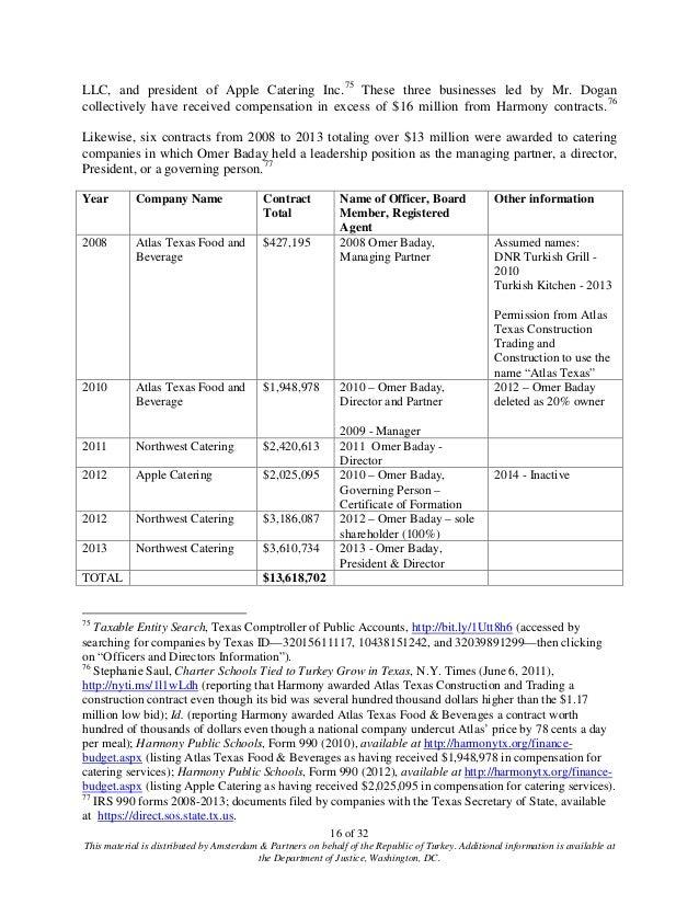 Complaint Gulen Harmony Schools Tea Discrimination