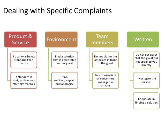 how to respond to complaint in restaurant