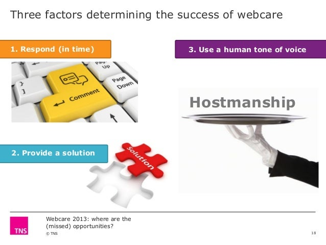 Three factors determining the success of webcare 1. Respond (in time)  3. Use a human tone of voice  Hostmanship  2. Provi...