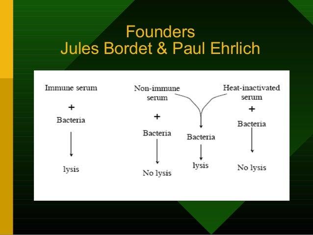 Founders Jules Bordet & Paul Ehrlich