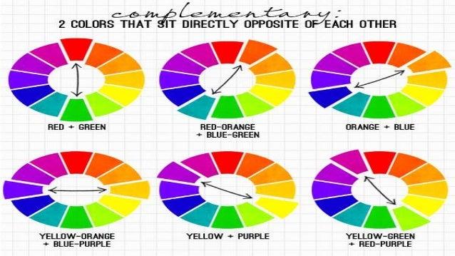 3 ANALOGOUSCOLOURS Analogous Colours