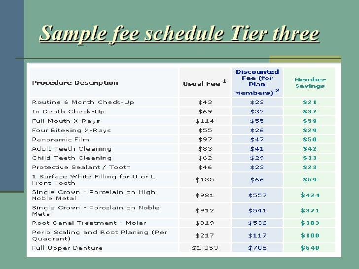 Complete care plus template 6 sample fee schedule pronofoot35fo Choice Image